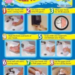 Funk'N Education with Hand Washing Posters