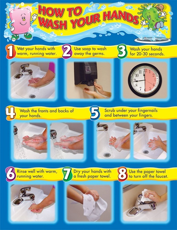 Funk 39 n education with hand washing posters show them how for Wallpaper used in your home in their hands