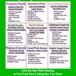 Understanding the Basics of Feng Shui Home Decor